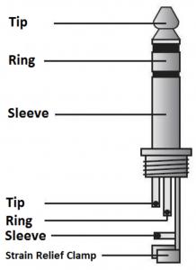 TRS plug pinout