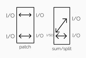 sum patch